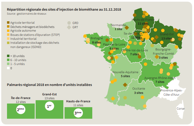 Carte des sites d'injection de gaz vert en France en 2018