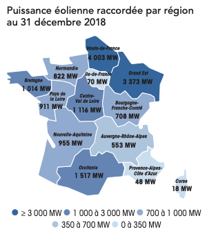 Production d'énergie éolienne en France en 2018